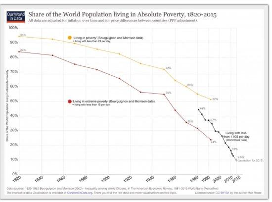 mortality-chart